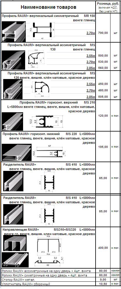 Схема расчета дверей